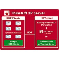 Thinstuff - XP/VS Server Professional 3 User-Lizenz *empfohlen!*